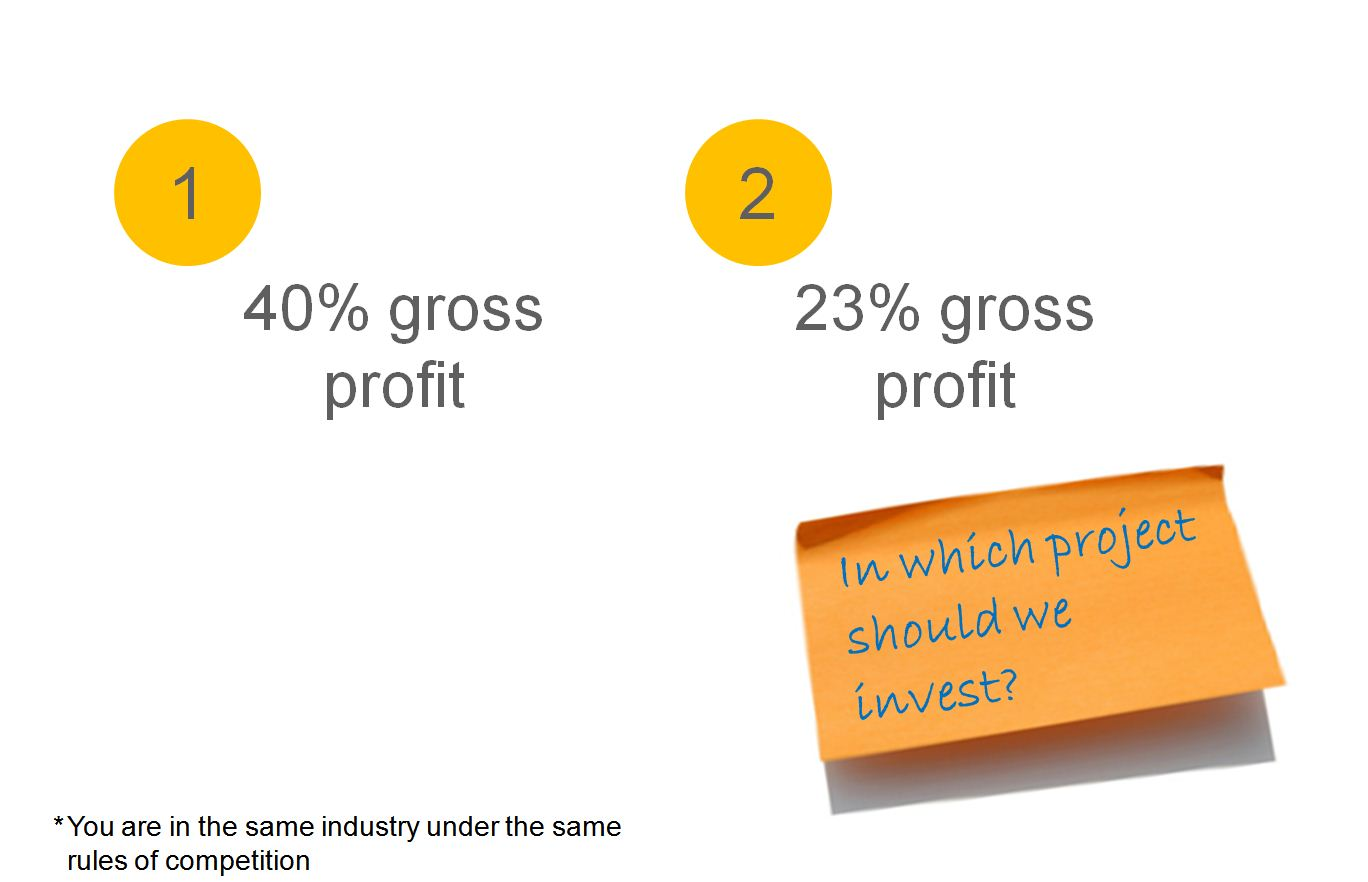 business model of aldi Aldi has a clear business philosophy and a number of guiding principles it can be summarized by following statement: top quality at incredibly low.